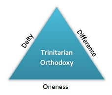 Trinity - deity, difference, one-ness